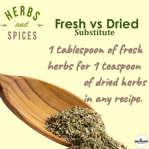 Substituting Fresh Herbs for Dried