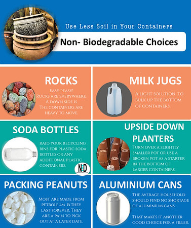 If you are looking for ideas to line the bottom of your containers that will not break down over time, chose one of the six non-biodegradable options below.