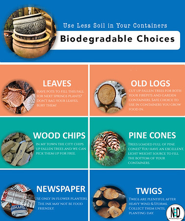 Biodegradable Choices to line the bottom of your planting containers that will break down over time and can be added to a compost pile at the end of the season.