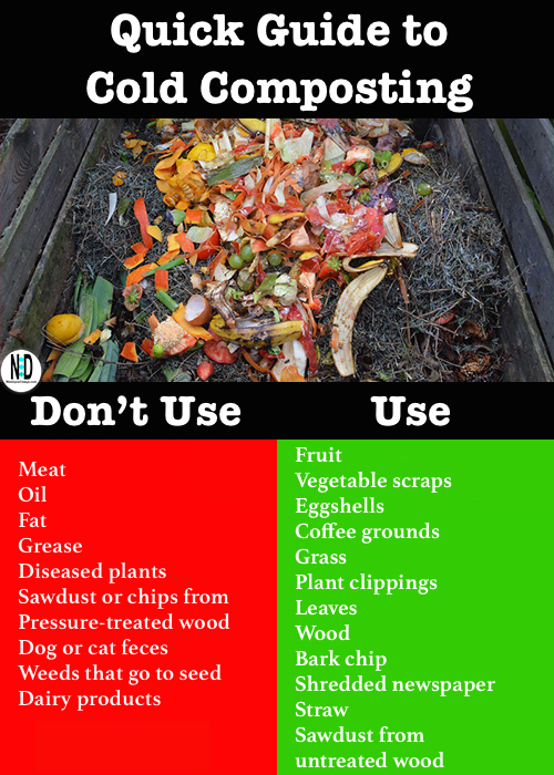 Quick Guide to Cold Composting - what can and can't be added to a compost pile.
