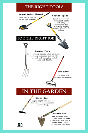 Picking The Right Garden tools
